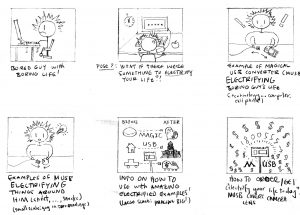 Draft of Storyboard for Magical USB