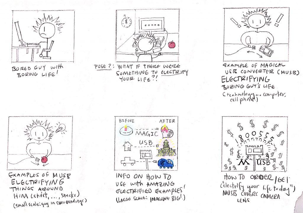 Colorized Version of Storyboard for Magical USB in preparation for our video project.