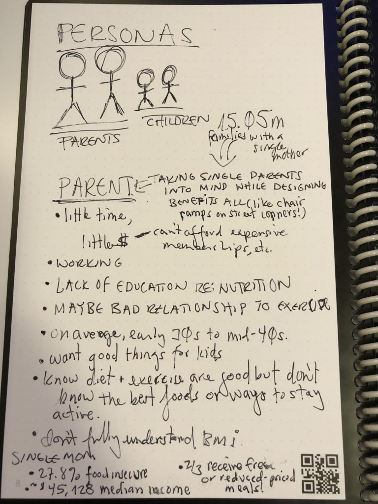Notes developing Persona - The Parent - Childhood Obesity