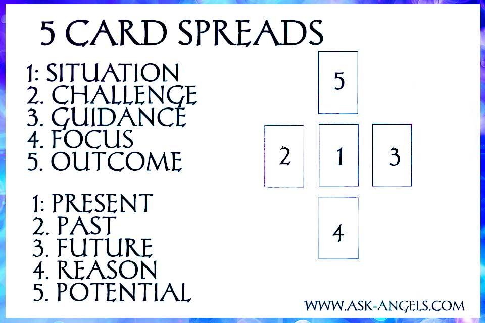Five Card Oracle Deck Spread