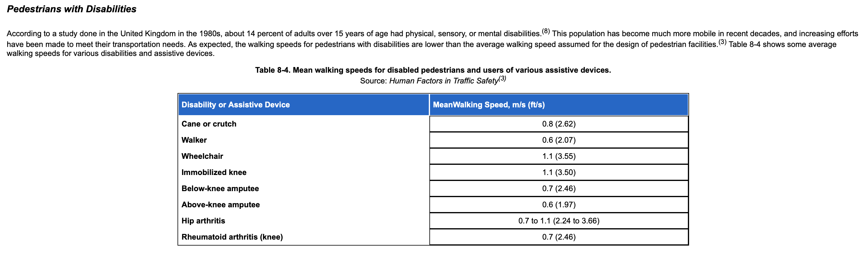 Screen Shot Showing Different Rates of Travel for Differently Abled People