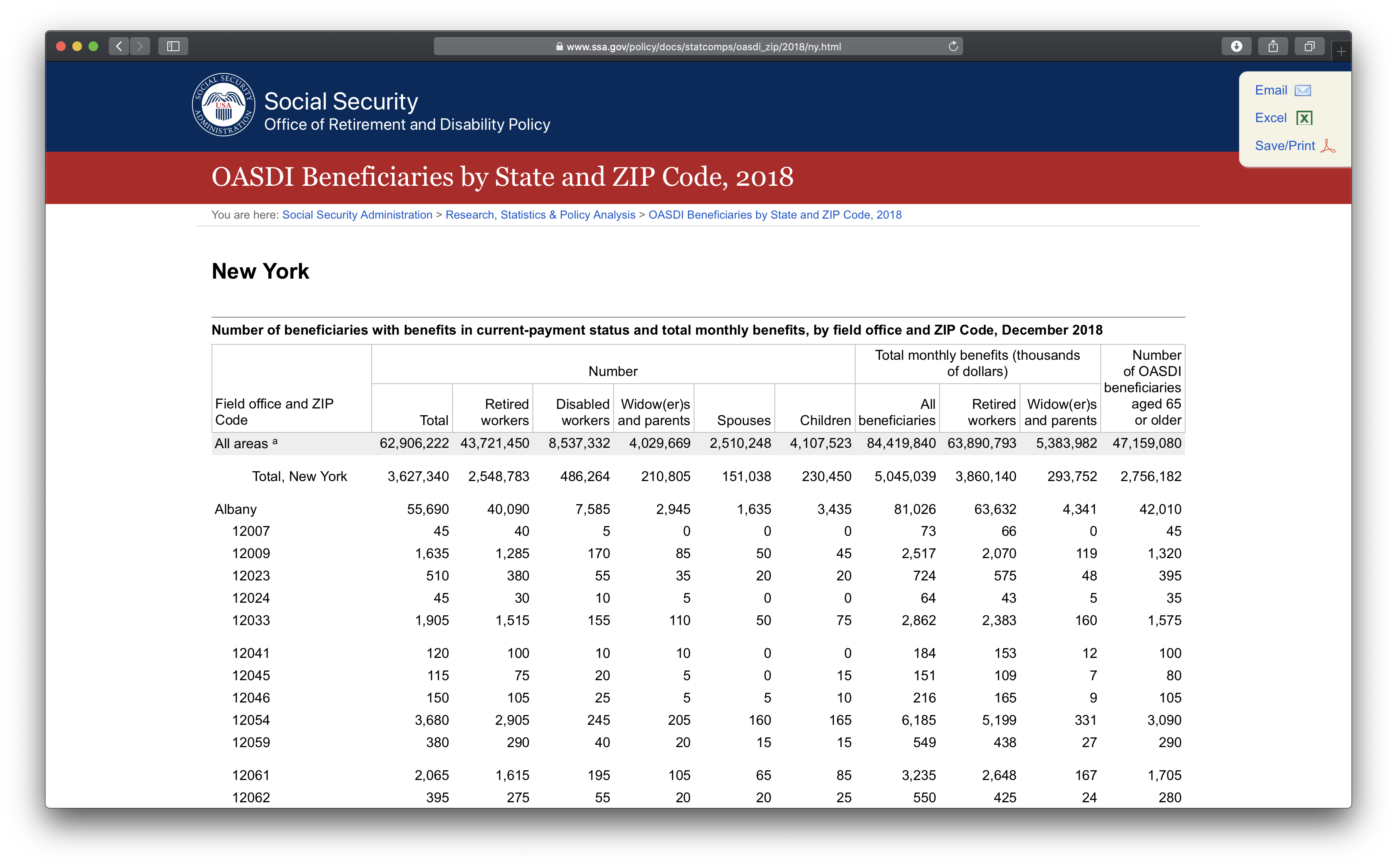 Screen Shot of Data from the Social Security Adminstration showing OASDI Beneficiaries by State and ZIP Code, 2018